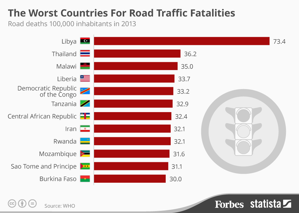 Road deaths 20160222_Road_Deaths_Fo_2
