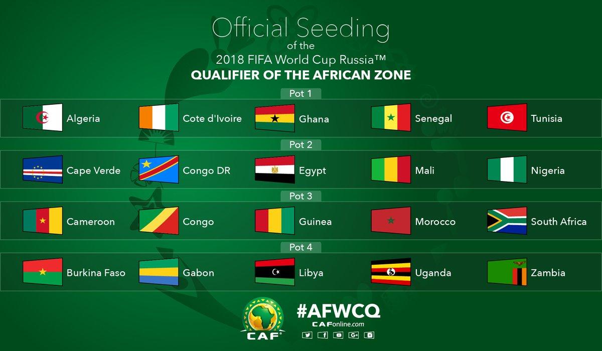 Africa seeding