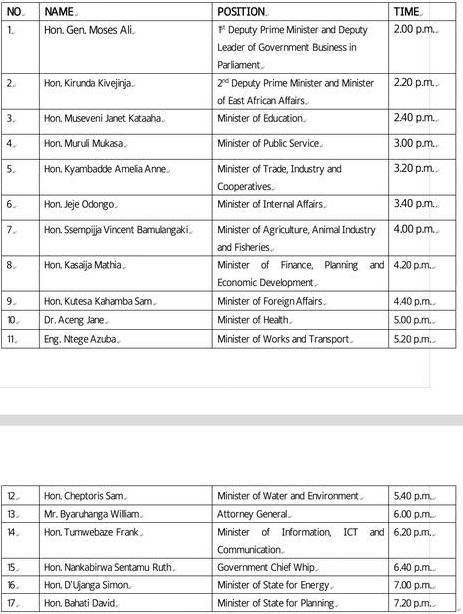 Ministers list 1