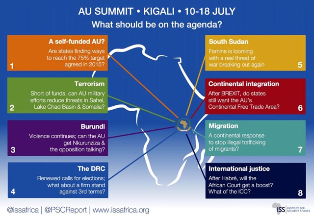 An info graphic showing the agenda for the upcoming AU summit in Kigali. Photo via @issafrica