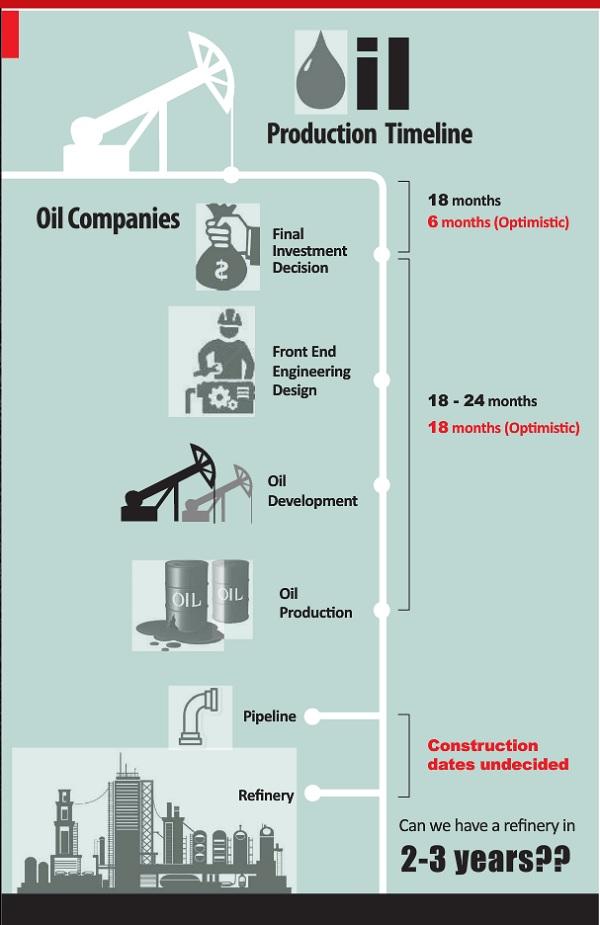 uganda-oil-1