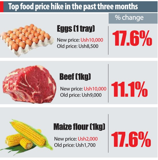 food-prices-1