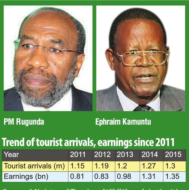 tourism-arrivals-1