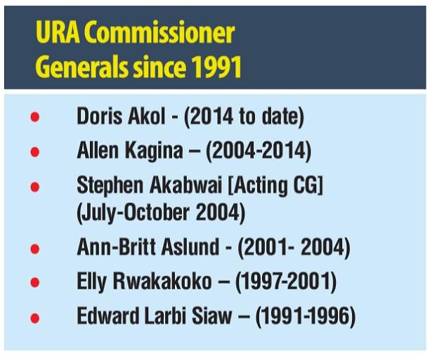 ura-commissioners