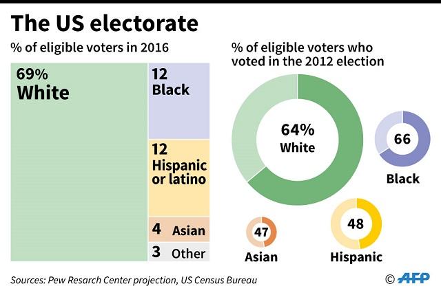 hispanic-vote-1