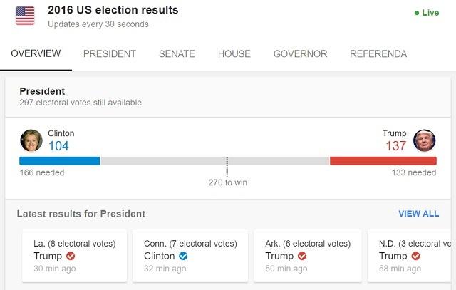 results-so-far-2