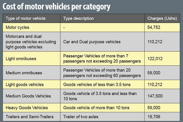 ANALYSIS: Motor vehicle inspection deal